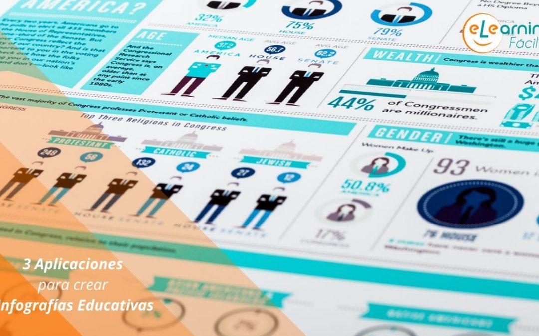 3 Aplicaciones para crear Infografías Educativas