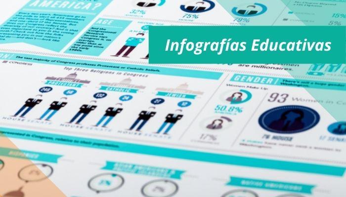 Aplicaciones para crear Infografías Educativas