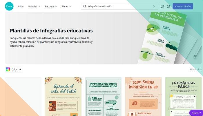 Infografías Educativas con Canva